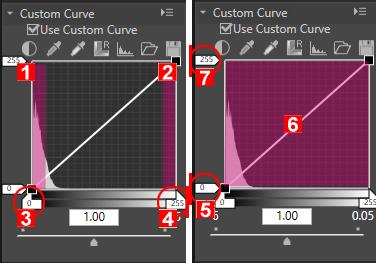 About Custom Curve | Picture Control Utility 2 Help | Nikon